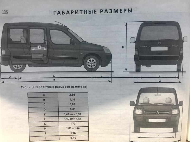 Мелкие грузоперевозки в Киеве и области до 450кг - Фото 3