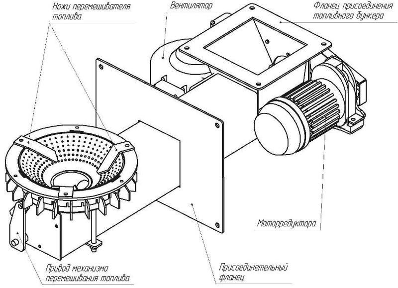 Пеллетная горелка CREDO 08VD 125 кВт - Фото 2