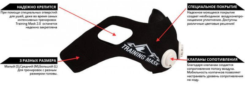 Тренировочной маски Elevation Training Mask - Фото 8