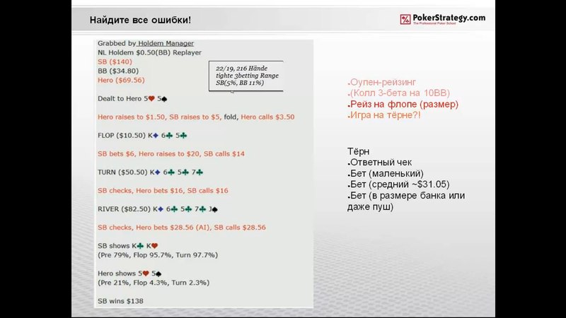 Покер Видео Курс! Прощание с чартами от KTU - Фото 3